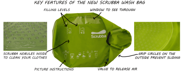 The Scrubba - a travel washer